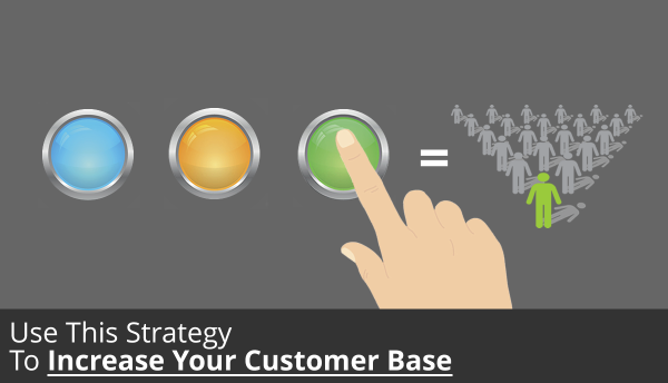 Want More Customers? Follow My CR2R Strategy
